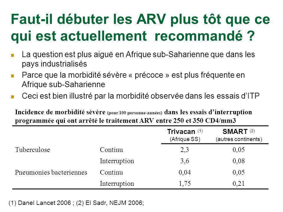 (1) Danel Lancet 2006 ; (2) El Sadr, NEJM 2006;
