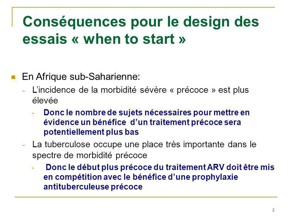 Conséquences pour le design des essais « when to start »