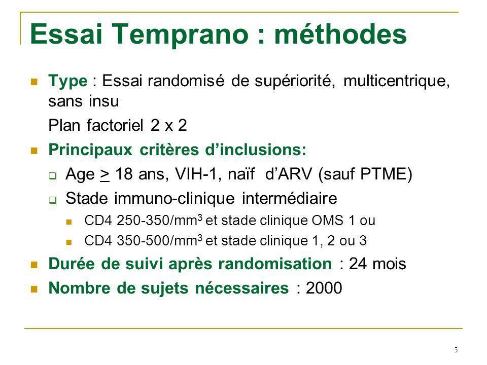 Essai Temprano : méthodes
