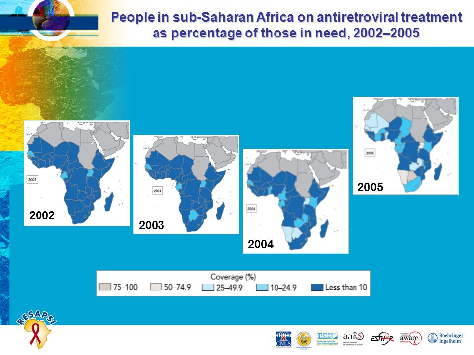 People in sub-Saharan Africa on antiretroviral treatment as percentage of those in need, 2002–2005