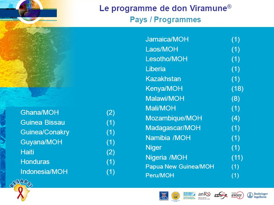 Le programme de don Viramune® Pays / Programmes