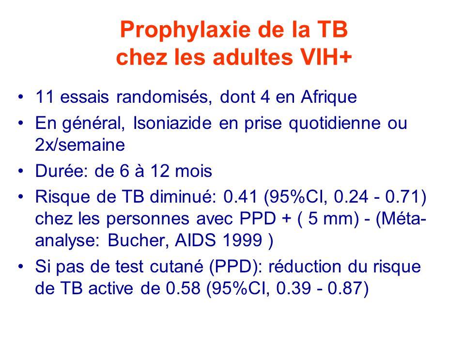 Prophylaxie de la TB chez les adultes VIH+