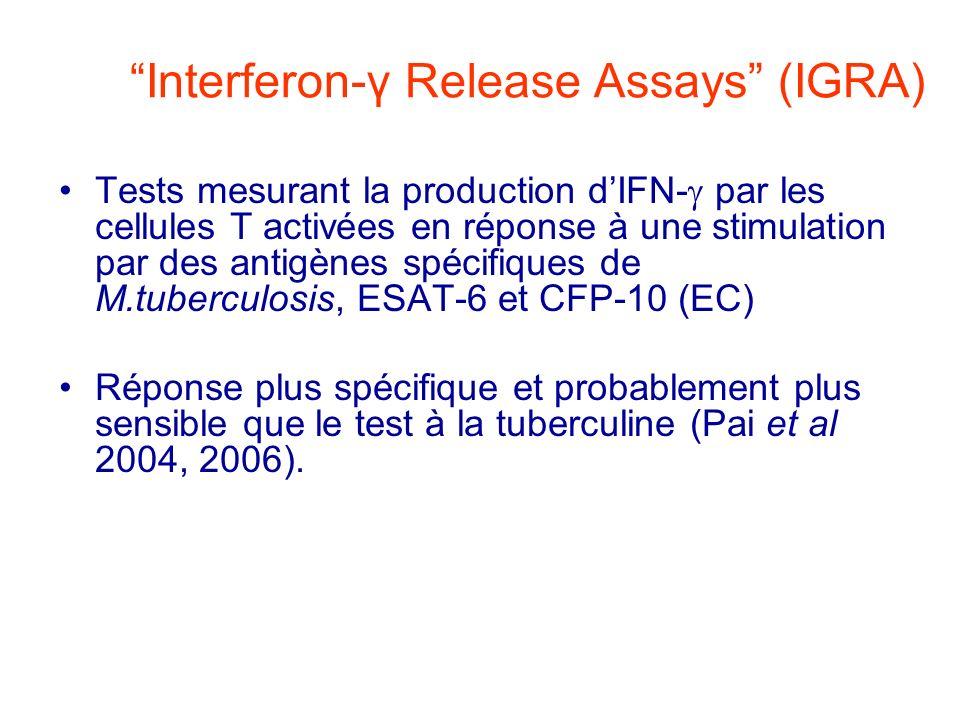 Interferon-γ Release Assays (IGRA)