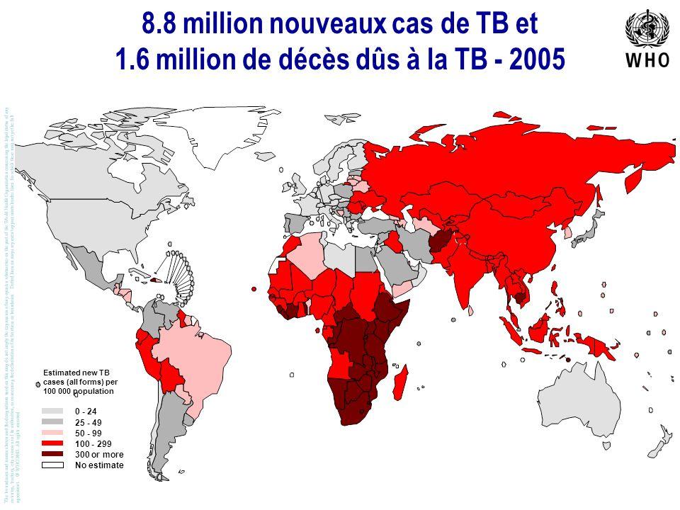 8.8 million nouveaux cas de TB et