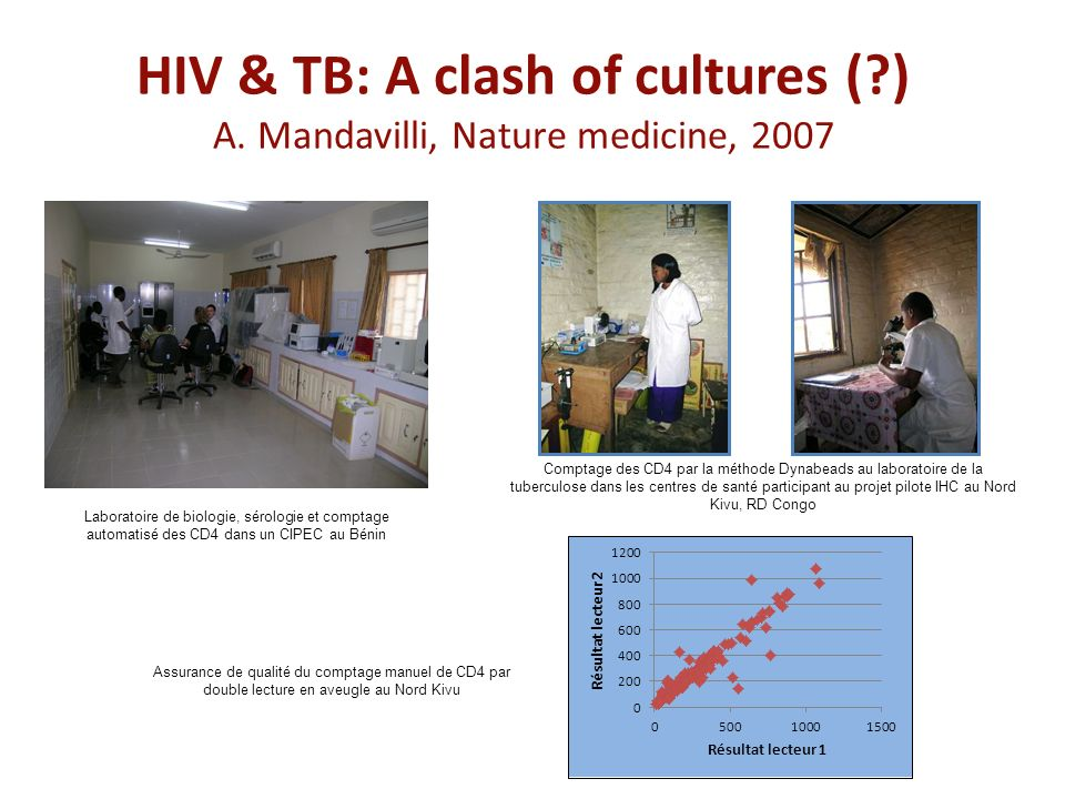 HIV & TB: A clash of cultures ( ) A. Mandavilli, Nature medicine, 2007