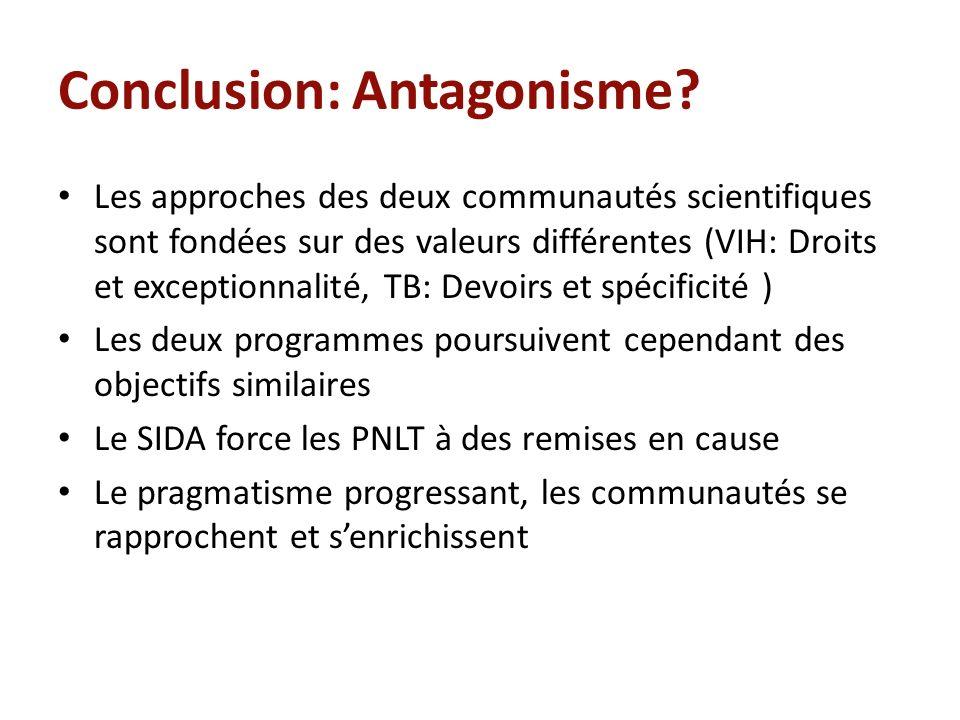 Conclusion: Antagonisme