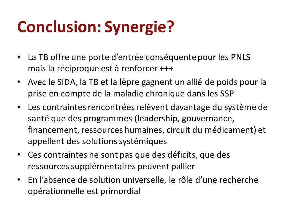 Conclusion: Synergie La TB offre une porte d'entrée conséquente pour les PNLS mais la réciproque est à renforcer +++
