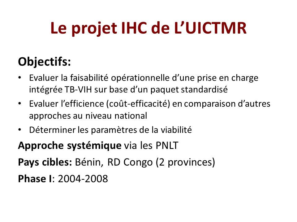 Le projet IHC de L'UICTMR