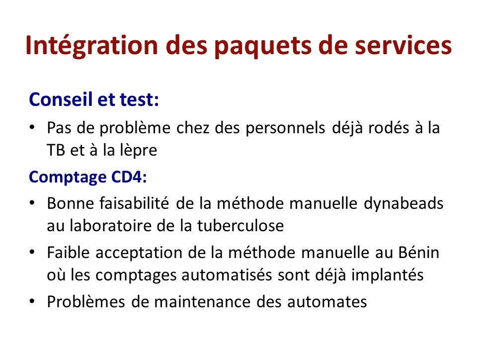 Intégration des paquets de services