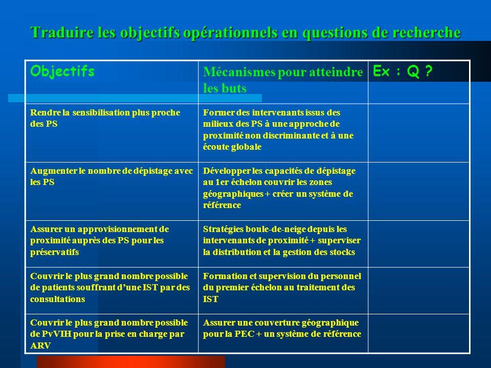 Traduire les objectifs opérationnels en questions de recherche
