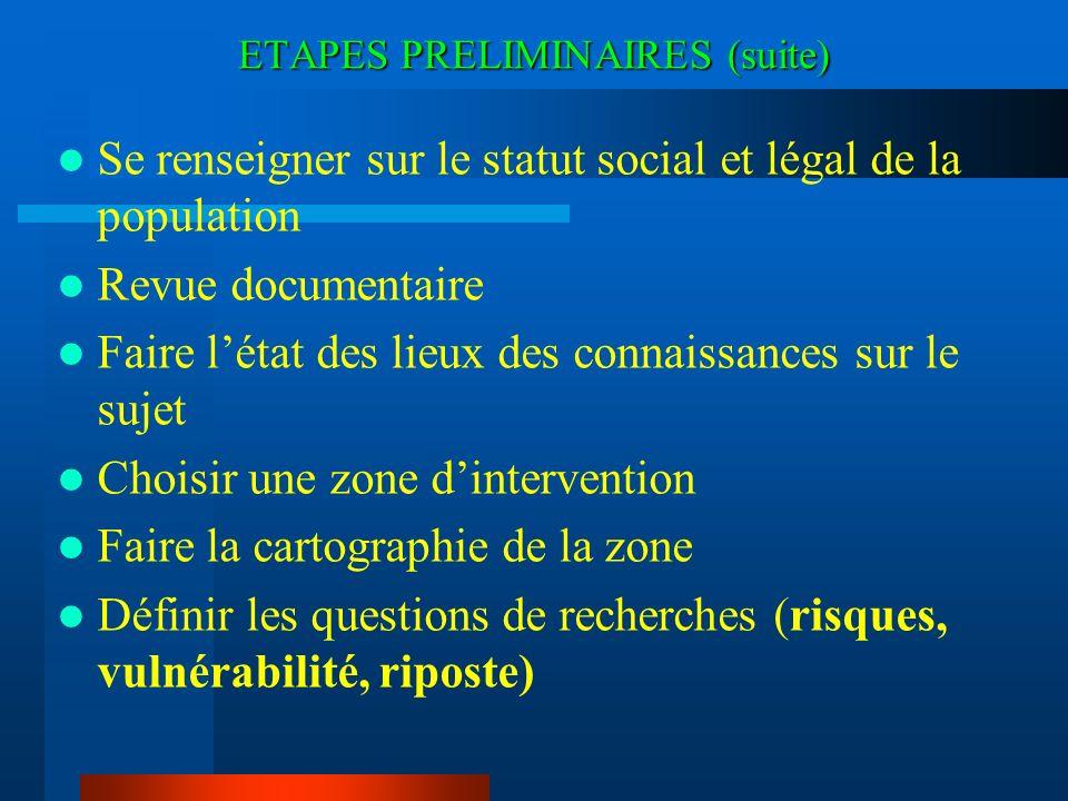 ETAPES PRELIMINAIRES (suite)