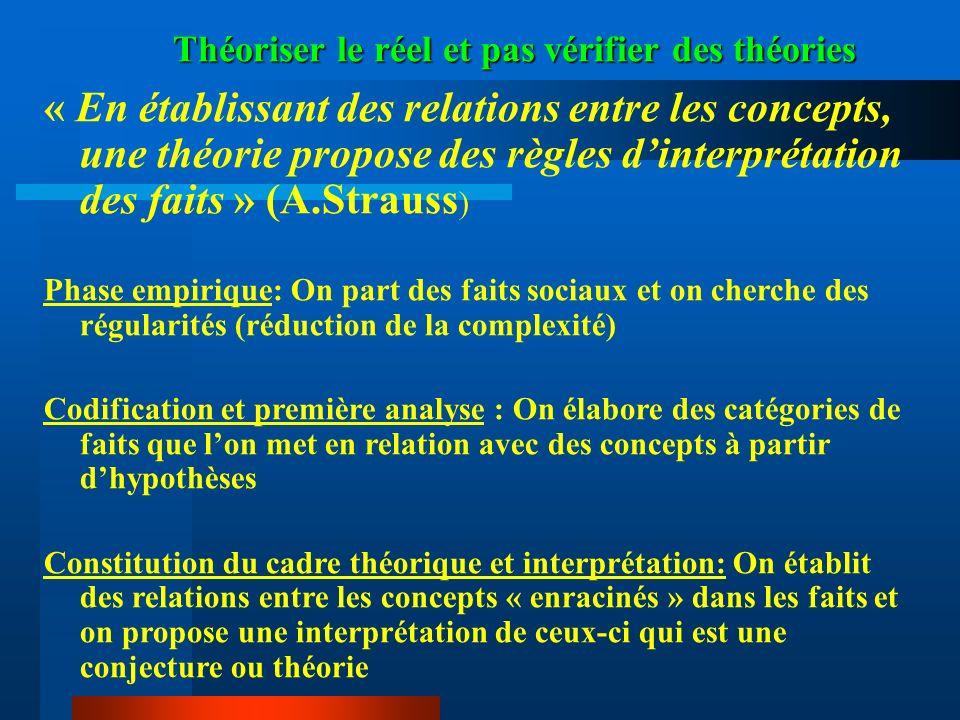 Théoriser le réel et pas vérifier des théories