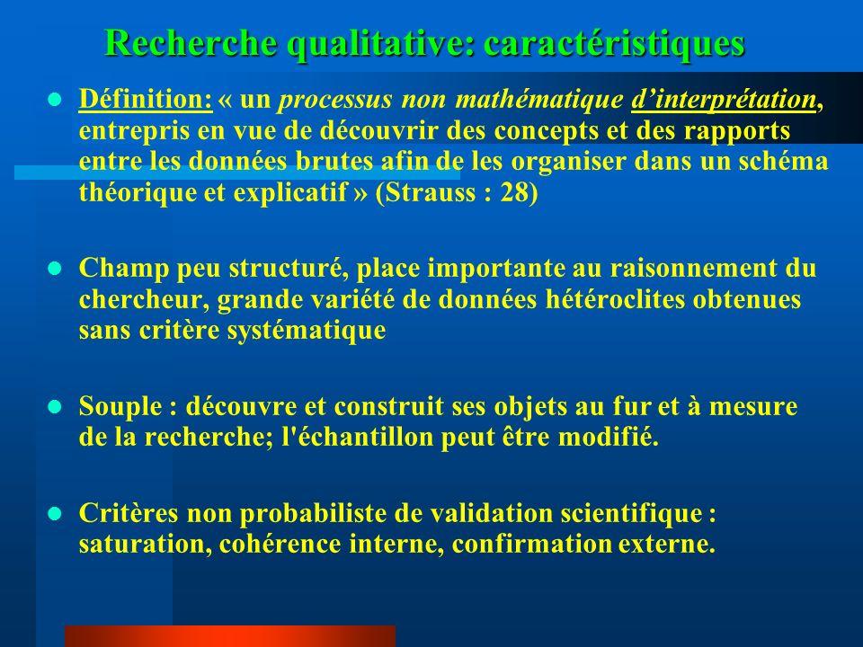Recherche qualitative: caractéristiques