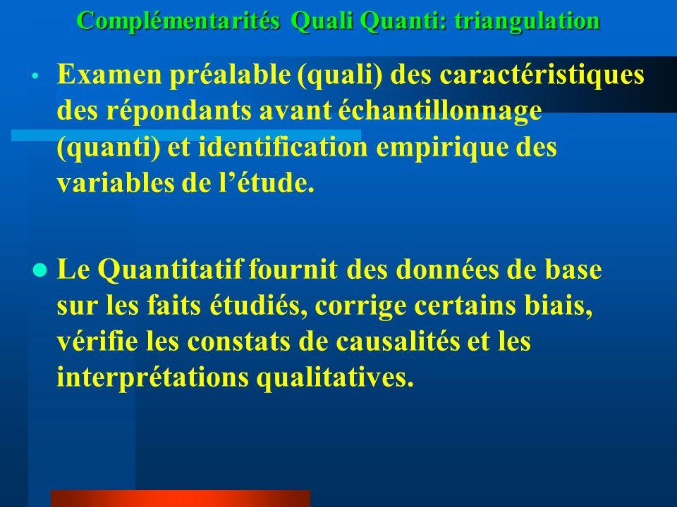 Complémentarités Quali Quanti: triangulation