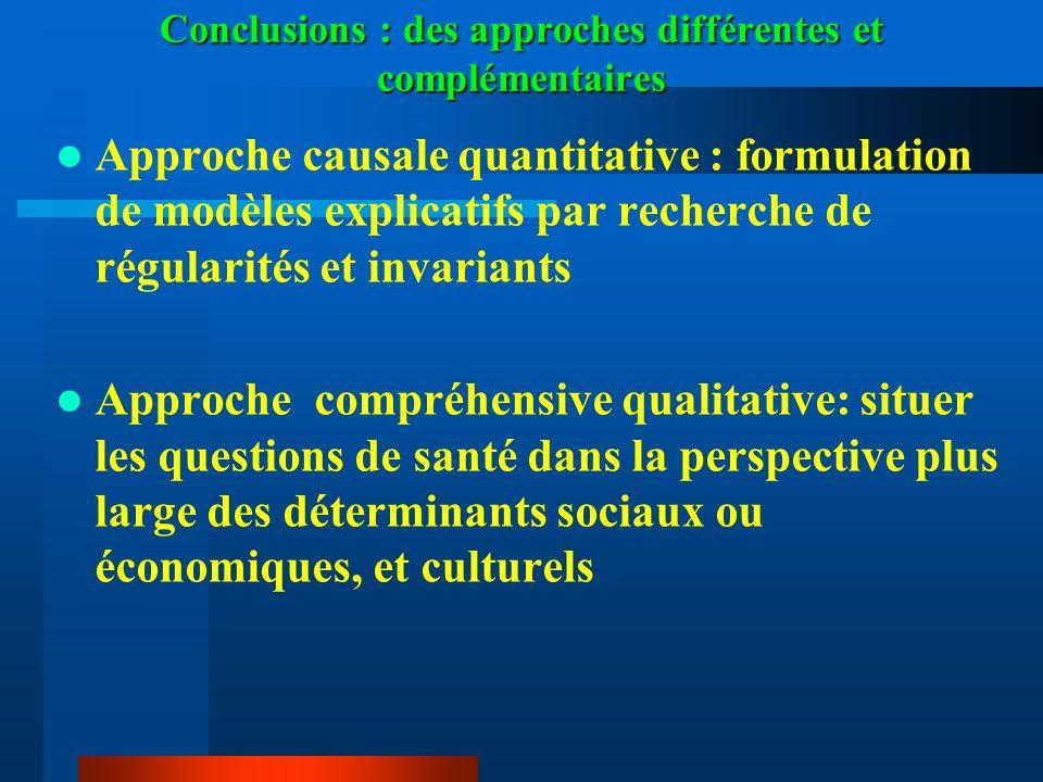 Conclusions : des approches différentes et complémentaires
