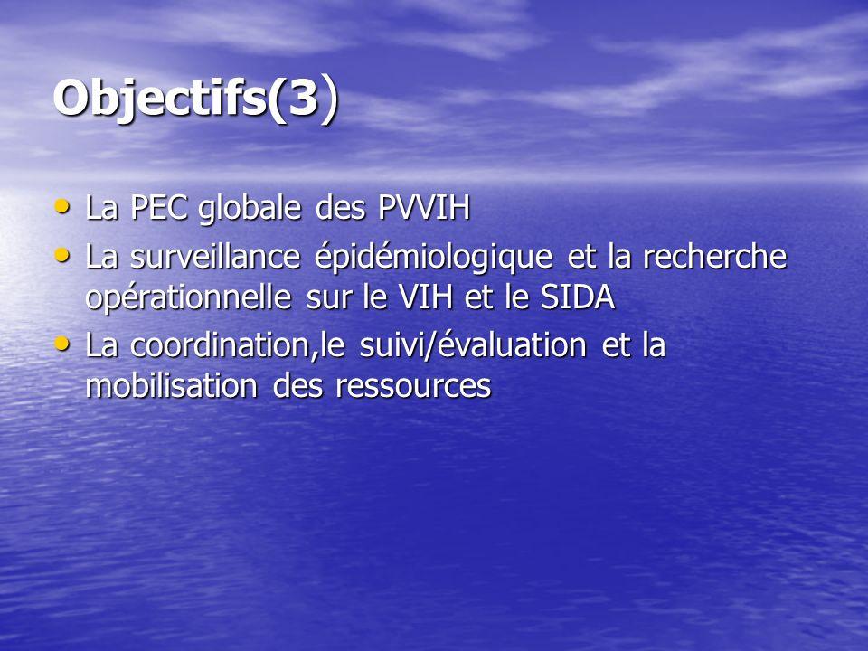 Objectifs(3) La PEC globale des PVVIH