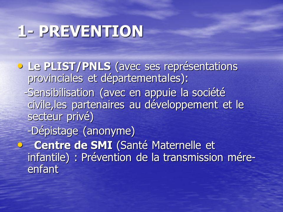 1- PREVENTION Le PLIST/PNLS (avec ses représentations provinciales et départementales):