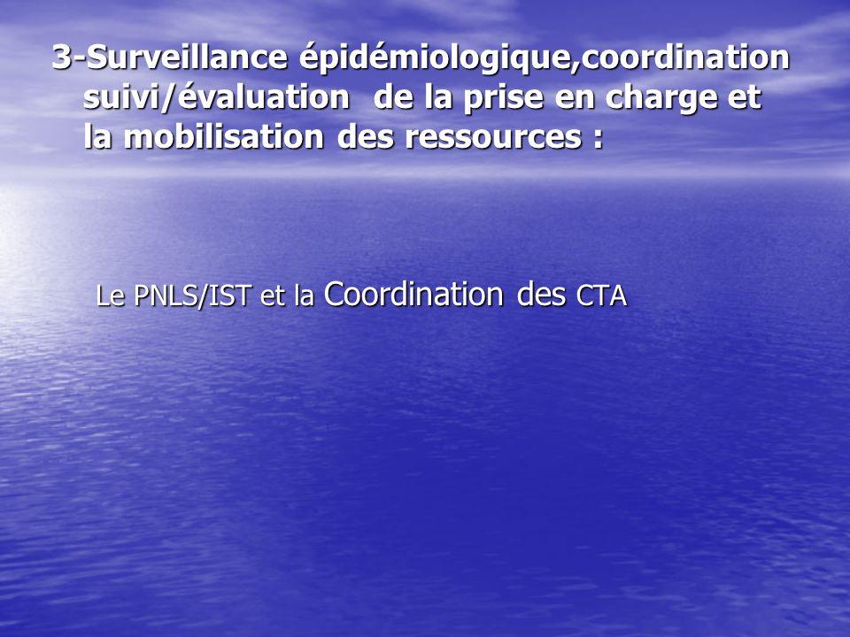 Le PNLS/IST et la Coordination des CTA
