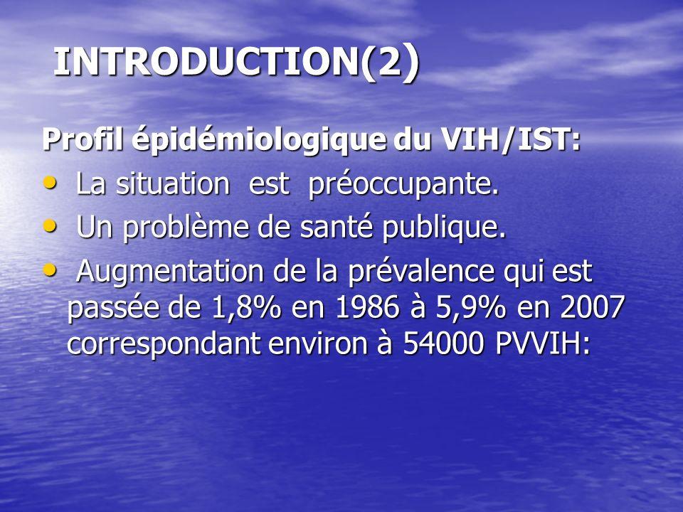 INTRODUCTION(2) Profil épidémiologique du VIH/IST: