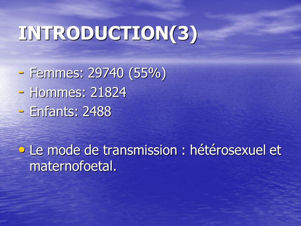INTRODUCTION(3) Femmes: 29740 (55%) Hommes: 21824 Enfants: 2488