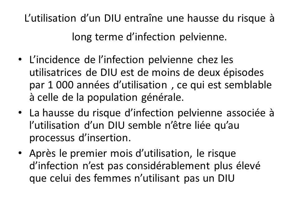 L'utilisation d'un DIU entraîne une hausse du risque à long terme d'infection pelvienne.