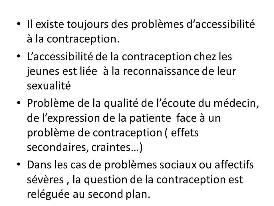 Il existe toujours des problèmes d'accessibilité à la contraception.