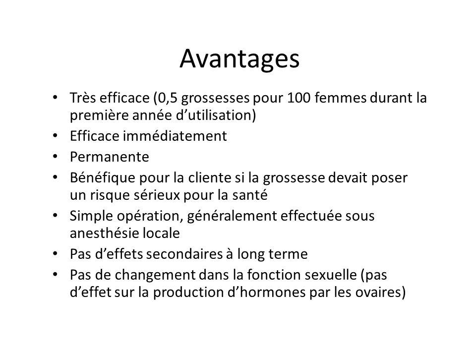 Avantages Très efficace (0,5 grossesses pour 100 femmes durant la première année d'utilisation) Efficace immédiatement.