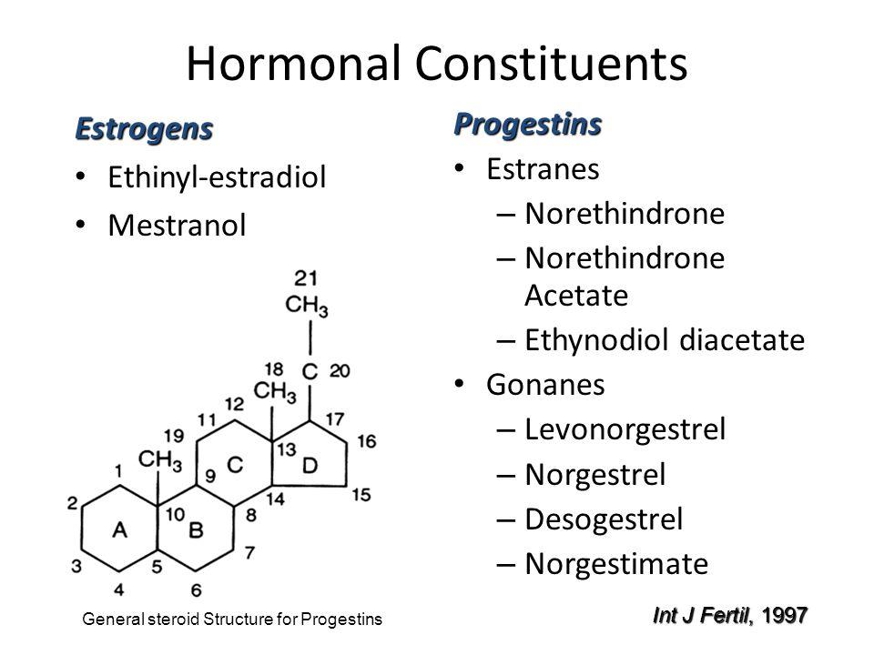 Hormonal Constituents