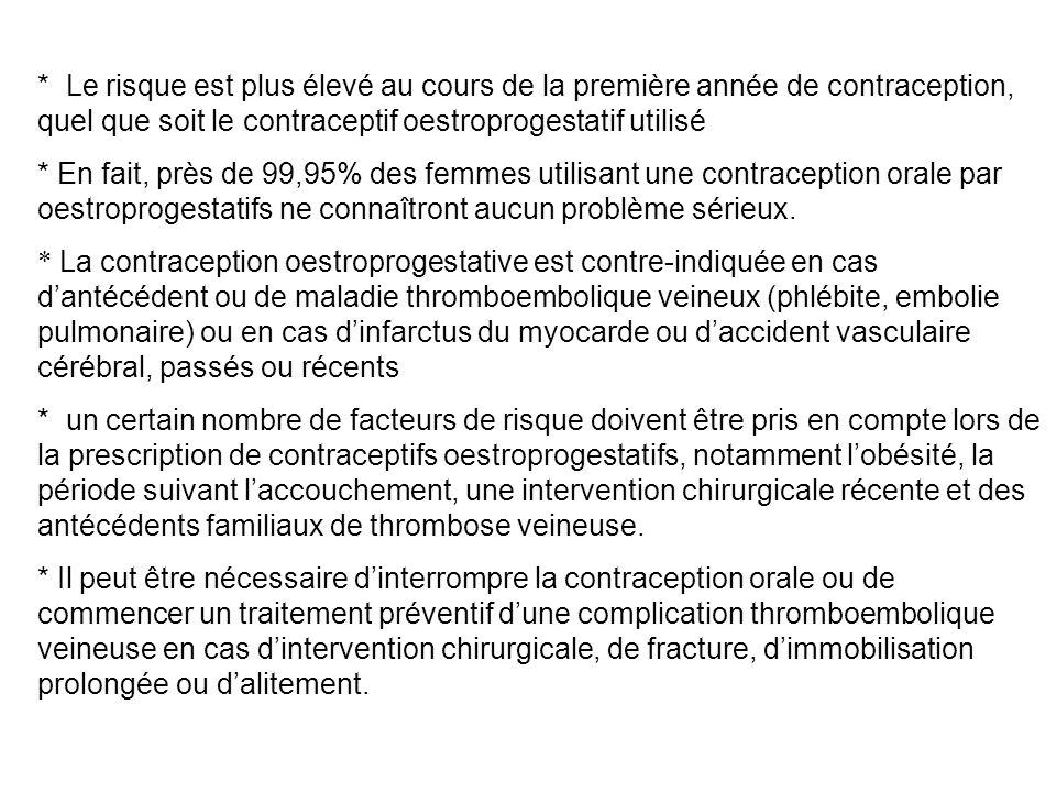 * Le risque est plus élevé au cours de la première année de contraception, quel que soit le contraceptif oestroprogestatif utilisé