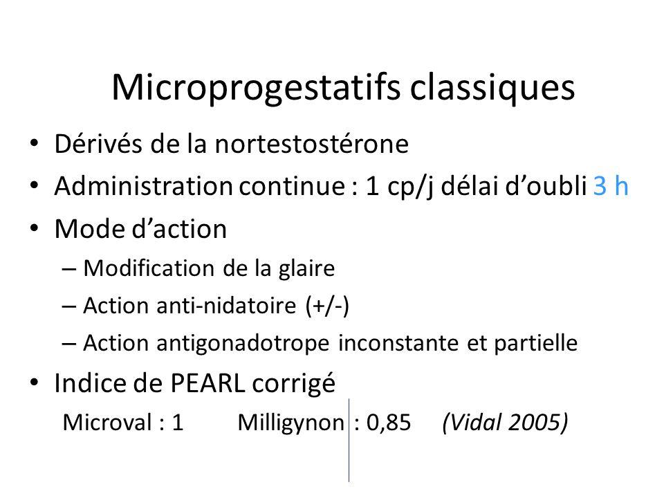 Microprogestatifs classiques