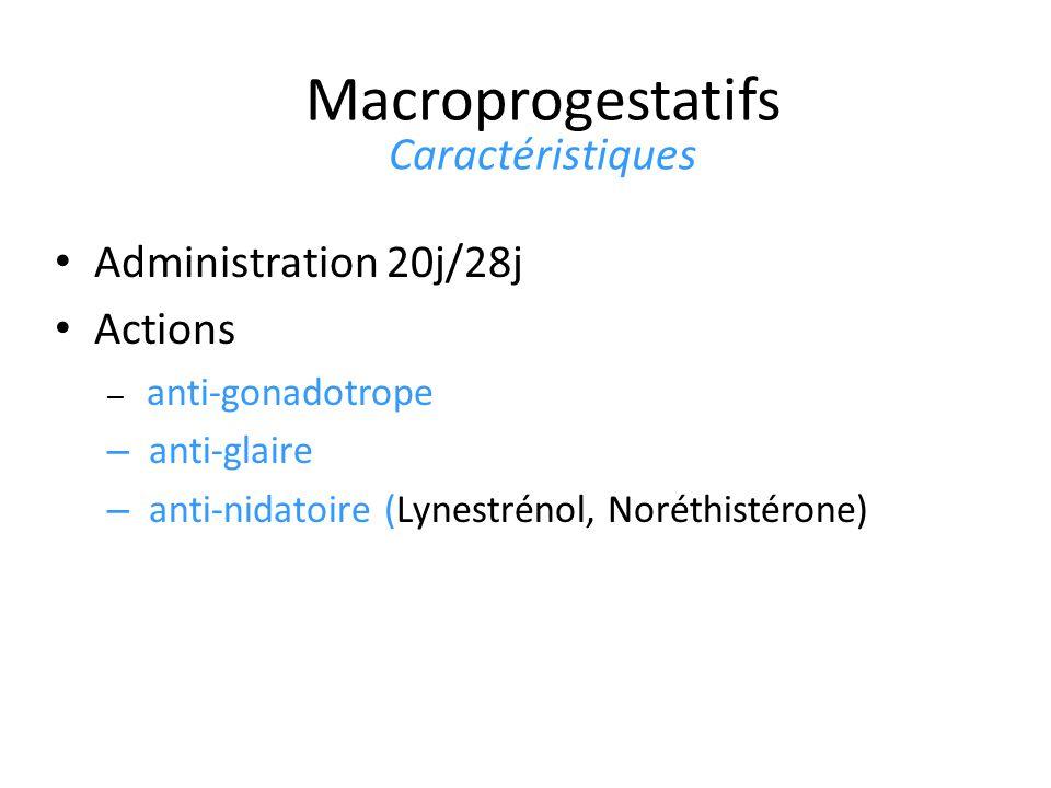 Macroprogestatifs Caractéristiques