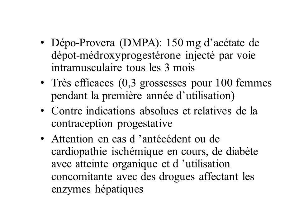 Dépo-Provera (DMPA): 150 mg d'acétate de dépot-médroxyprogestérone injecté par voie intramusculaire tous les 3 mois