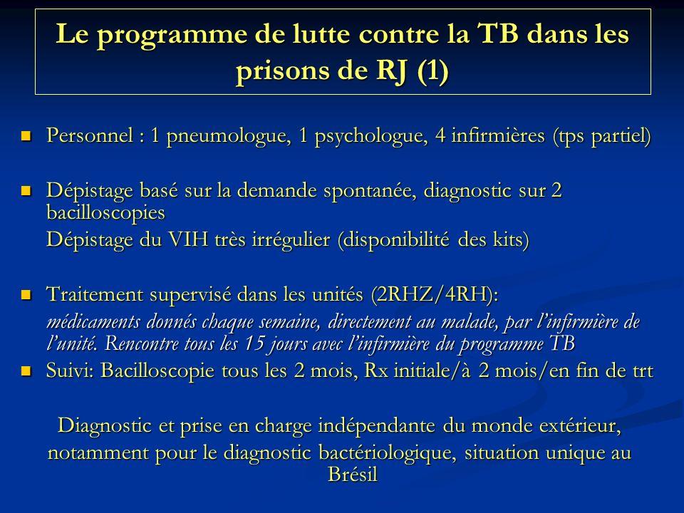 Le programme de lutte contre la TB dans les prisons de RJ (1)