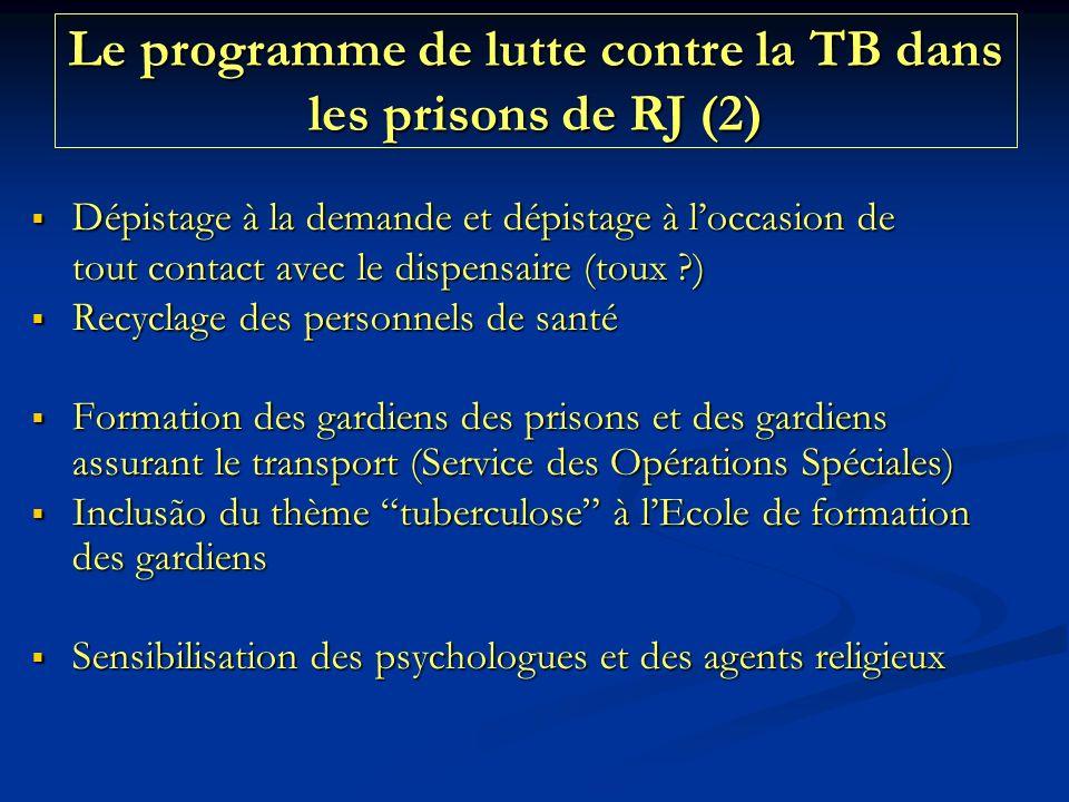 Le programme de lutte contre la TB dans les prisons de RJ (2)