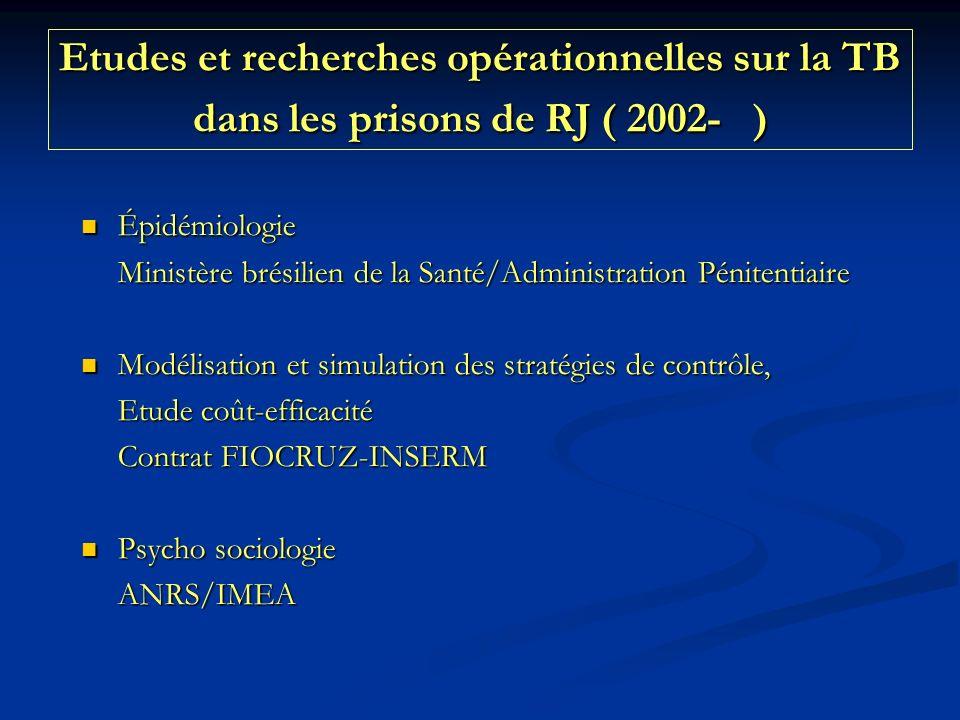 Etudes et recherches opérationnelles sur la TB dans les prisons de RJ ( 2002- )