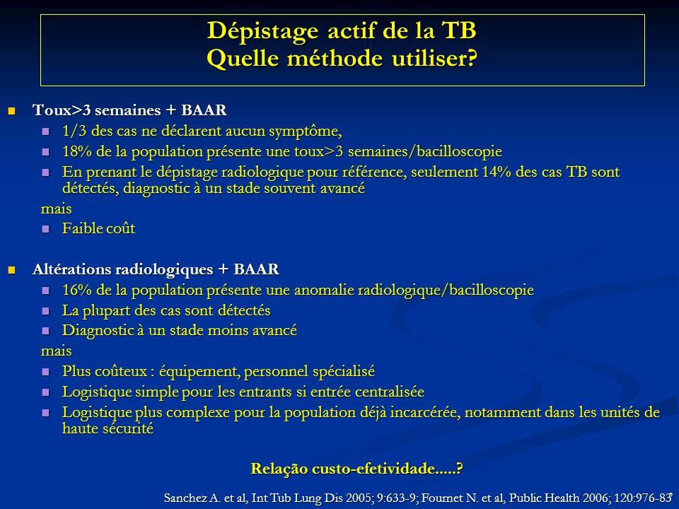Dépistage actif de la TB Quelle méthode utiliser