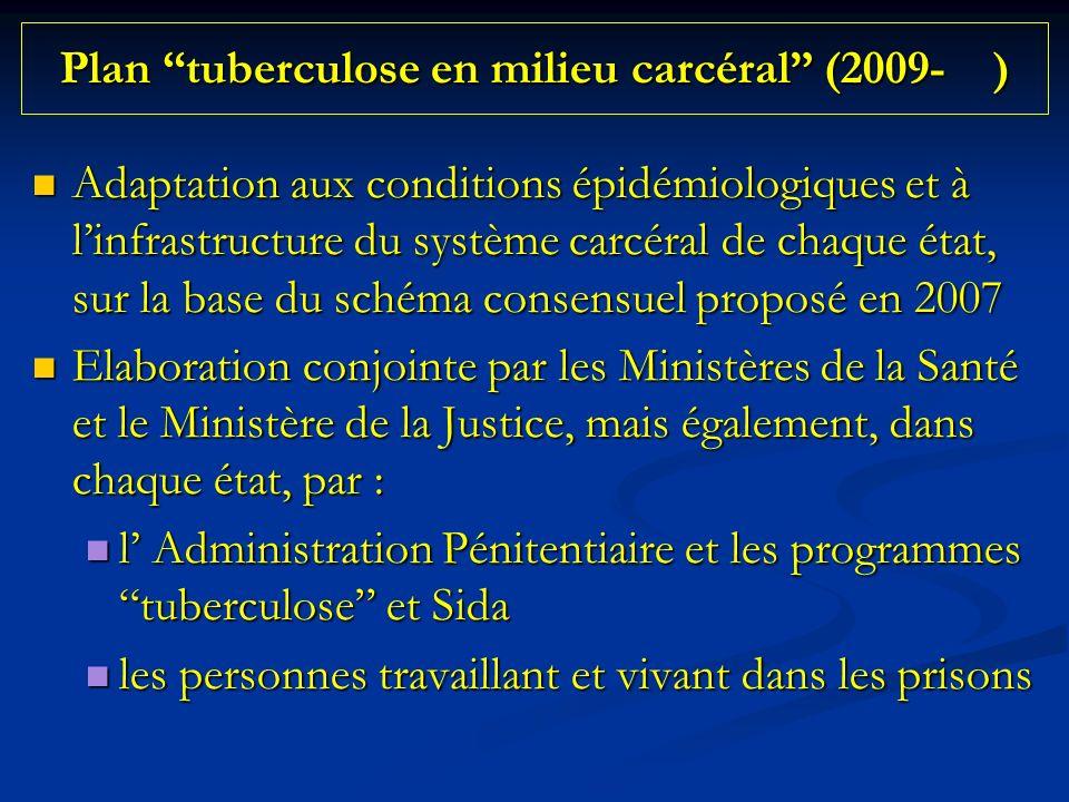 Plan tuberculose en milieu carcéral (2009- )