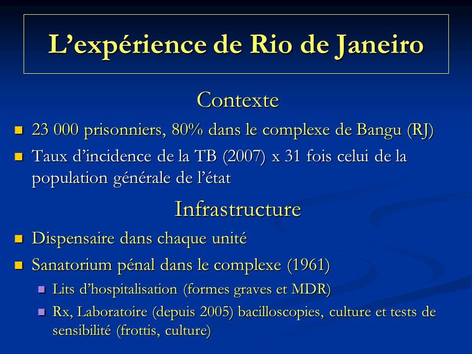 L'expérience de Rio de Janeiro