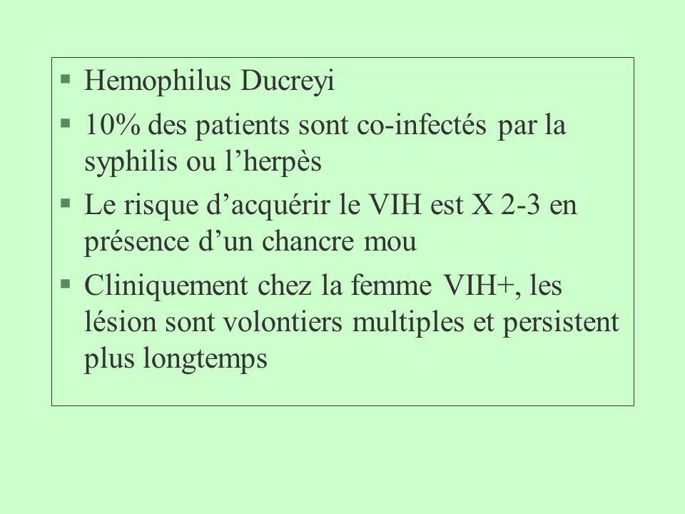 Hemophilus Ducreyi 10% des patients sont co-infectés par la syphilis ou l'herpès. Le risque d'acquérir le VIH est X 2-3 en présence d'un chancre mou.