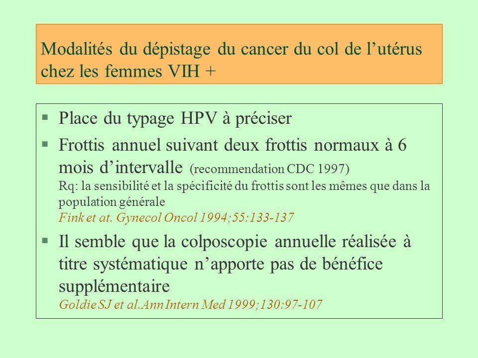 Modalités du dépistage du cancer du col de l'utérus chez les femmes VIH +