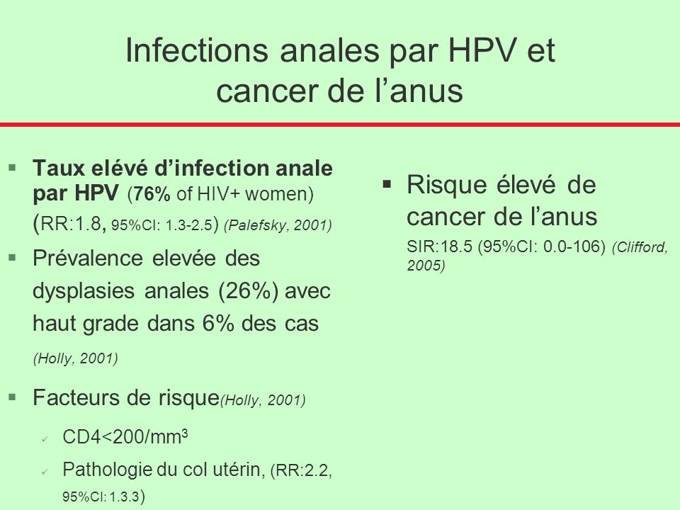 Infections anales par HPV et cancer de l'anus