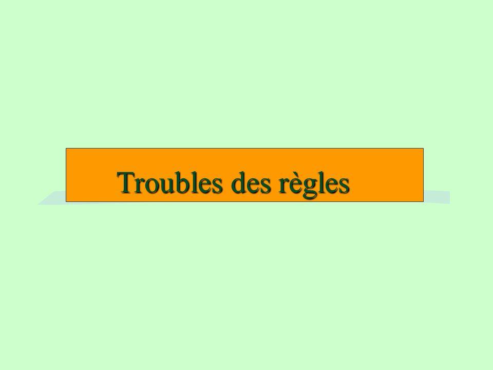 Troubles des règles