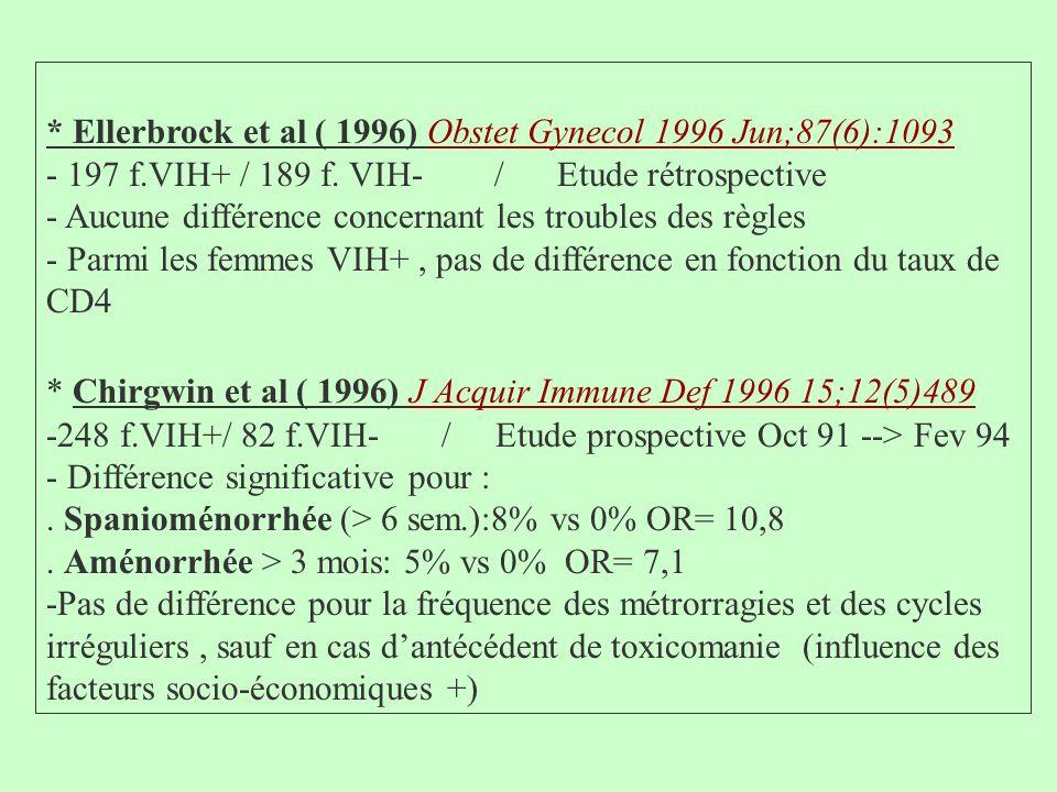* Ellerbrock et al ( 1996) Obstet Gynecol 1996 Jun;87(6):1093