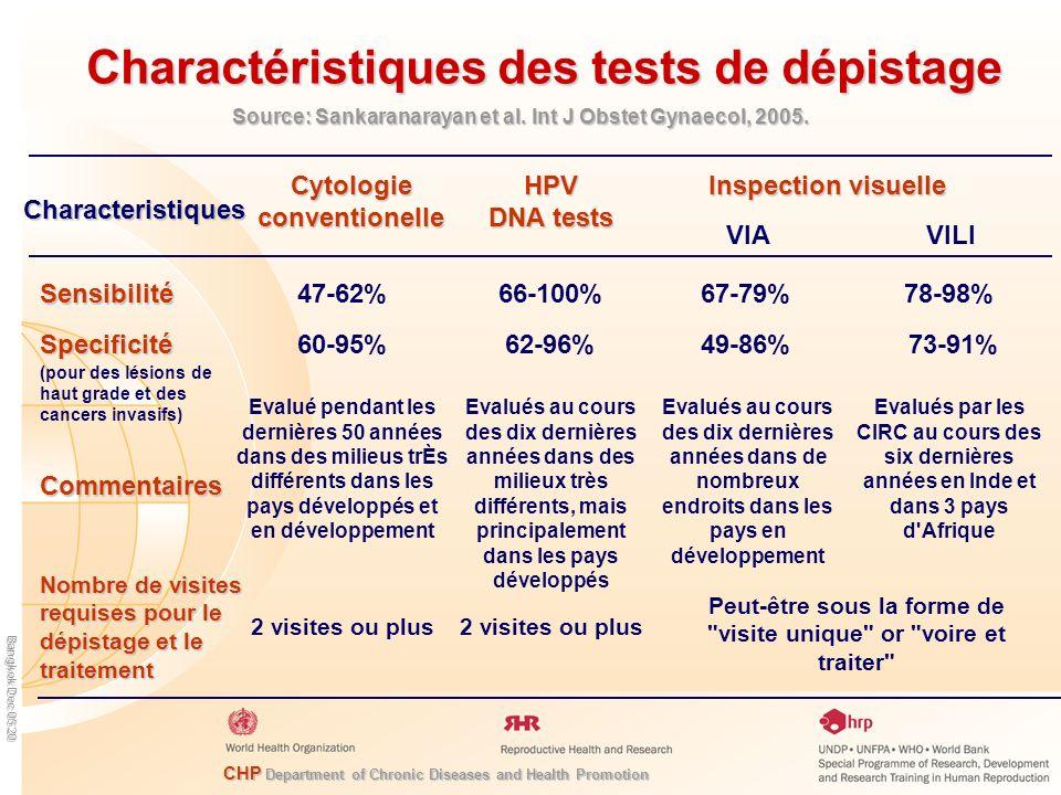Charactéristiques des tests de dépistage