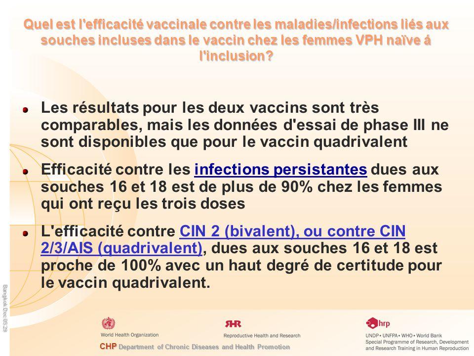 Quel est l efficacité vaccinale contre les maladies/infections liés aux souches incluses dans le vaccin chez les femmes VPH naïve á l inclusion
