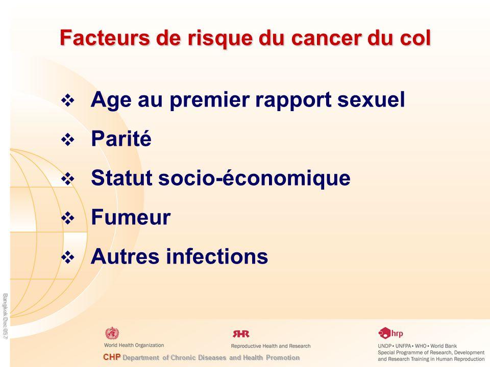 Facteurs de risque du cancer du col