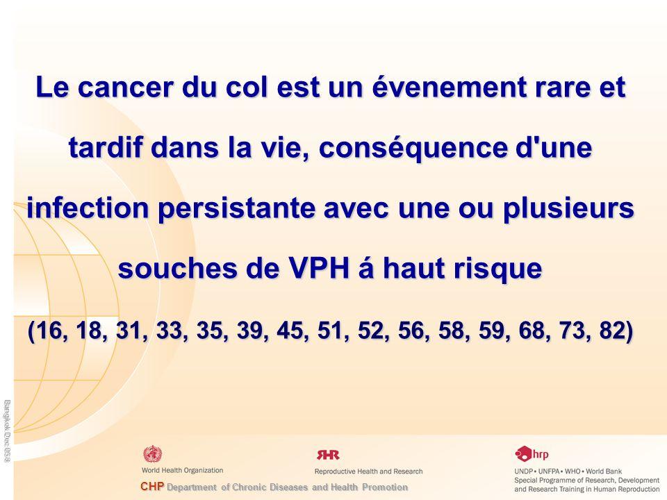 Le cancer du col est un évenement rare et tardif dans la vie, conséquence d une infection persistante avec une ou plusieurs souches de VPH á haut risque (16, 18, 31, 33, 35, 39, 45, 51, 52, 56, 58, 59, 68, 73, 82)