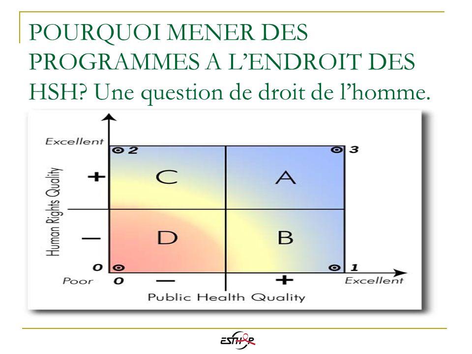 POURQUOI MENER DES PROGRAMMES A L'ENDROIT DES HSH