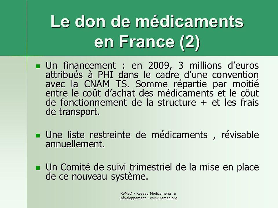 Le don de médicaments en France (2)