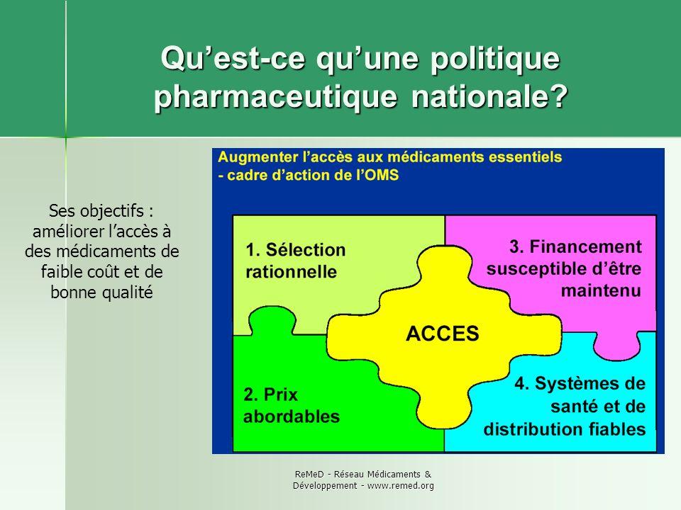 Qu'est-ce qu'une politique pharmaceutique nationale